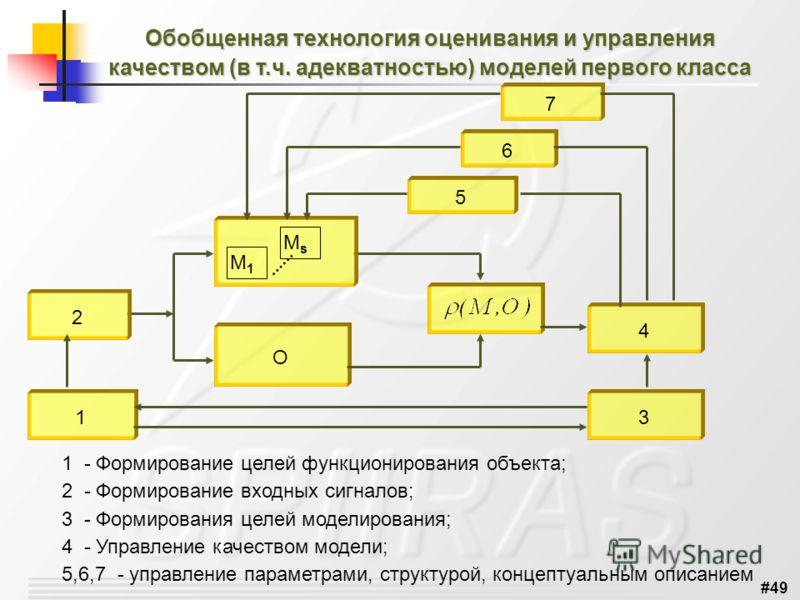 #49 Обобщенная технология оценивания и управления качеством (в т.ч. адекватностью) моделей первого класса 7 О 4 6 5 2 13 1 - Формирование целей функционирования объекта; 2 - Формирование входных сигналов; 3 - Формирования целей моделирования; 4 - Упр