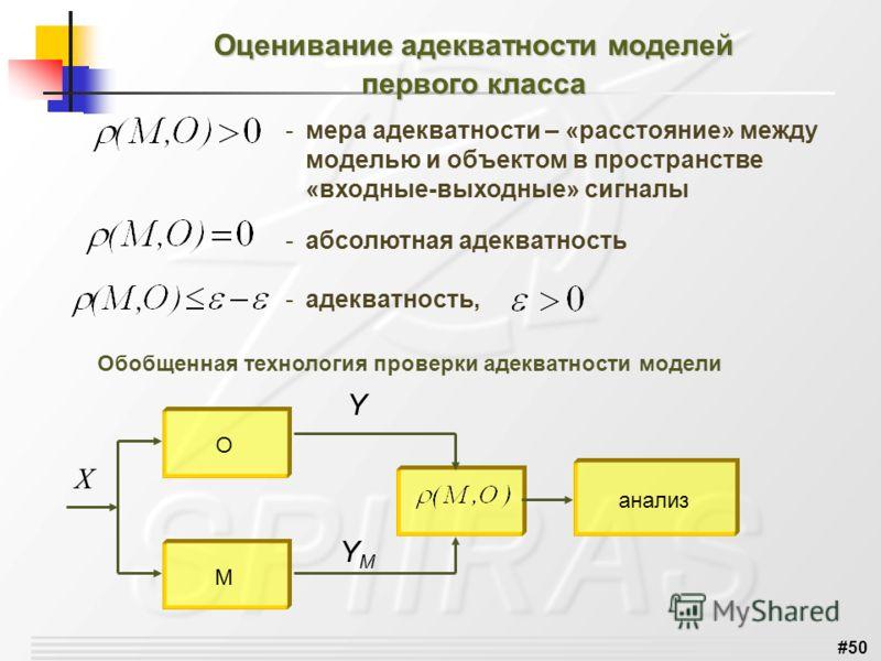#50 Оценивание адекватности моделей первого класса -мера адекватности – «расстояние» между моделью и объектом в пространстве «входные-выходные» сигналы -абсолютная адекватность -адекватность, Обобщенная технология проверки адекватности модели О М ана