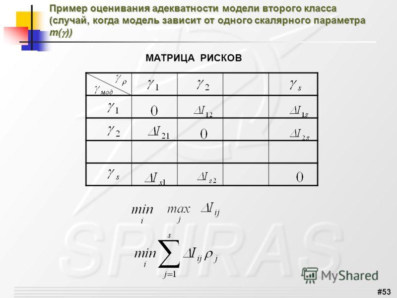 #53 Пример оценивания адекватности модели второго класса (случай, когда модель зависит от одного скалярного параметра m( )) МАТРИЦА РИСКОВ