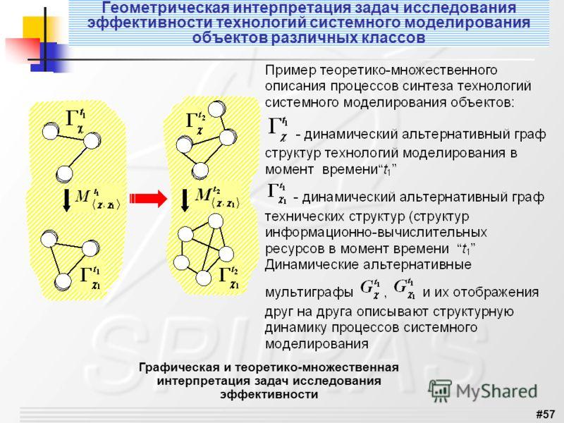#57 Геометрическая интерпретация задач исследования эффективности технологий системного моделирования объектов различных классов Графическая и теоретико-множественная интерпретация задач исследования эффективности