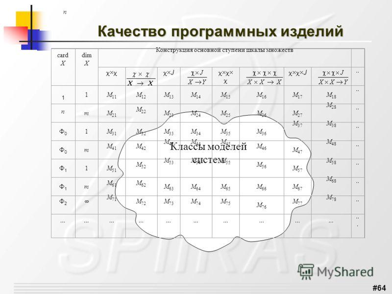 #64 Качество программных изделий Классы моделей систем n card X dim X Конструкция основной ступени шкалы множеств J J 1M 11 M 12 M 13 M 14 M 15 M 16 M 17 M 18 1n1n mM 21 M 22 M 23 M 24 M 25 M 26 M 27 M 28 0 1M 31 M 32 M 33 M 34 M 35 M 36 M 37 M 38 0
