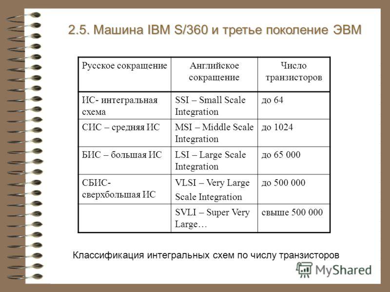 Классификация интегральных схем по числу транзисторов Русское сокращениеАнглийское сокращение Число транзисторов ИС- интегральная схема SSI – Small Scale Integration до 64 СИС – средняя ИСMSI – Middle Scale Integration до 1024 БИС – большая ИСLSI – L