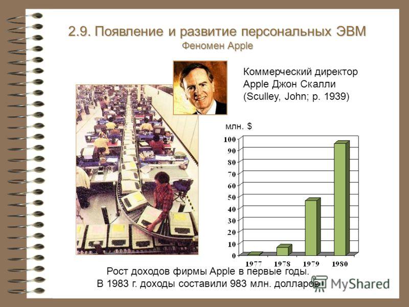 Рост доходов фирмы Apple в первые годы. В 1983 г. доходы составили 983 млн. долларов 2.9. Появление и развитие персональных ЭВМ Феномен Apple млн. $ Коммерческий директор Apple Джон Скалли (Sculley, John; р. 1939)