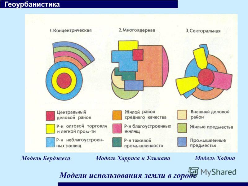Геоурбанистика Модели использования земли в городе Модель БерджесаМодель Харриса и Ульмана Модель Хойта