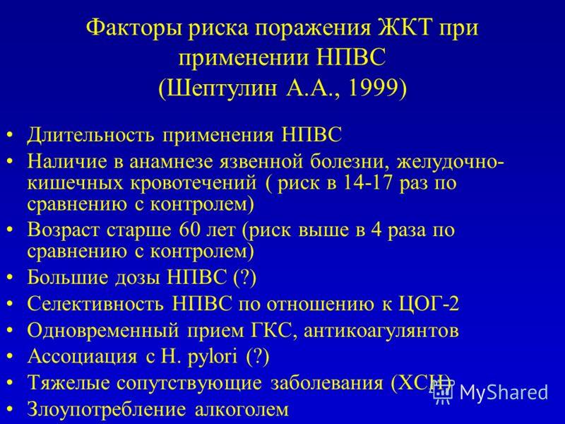 Факторы риска поражения ЖКТ при применении НПВС (Шептулин А.А., 1999) Длительность применения НПВС Наличие в анамнезе язвенной болезни, желудочно- кишечных кровотечений ( риск в 14-17 раз по сравнению с контролем) Возраст старше 60 лет (риск выше в 4
