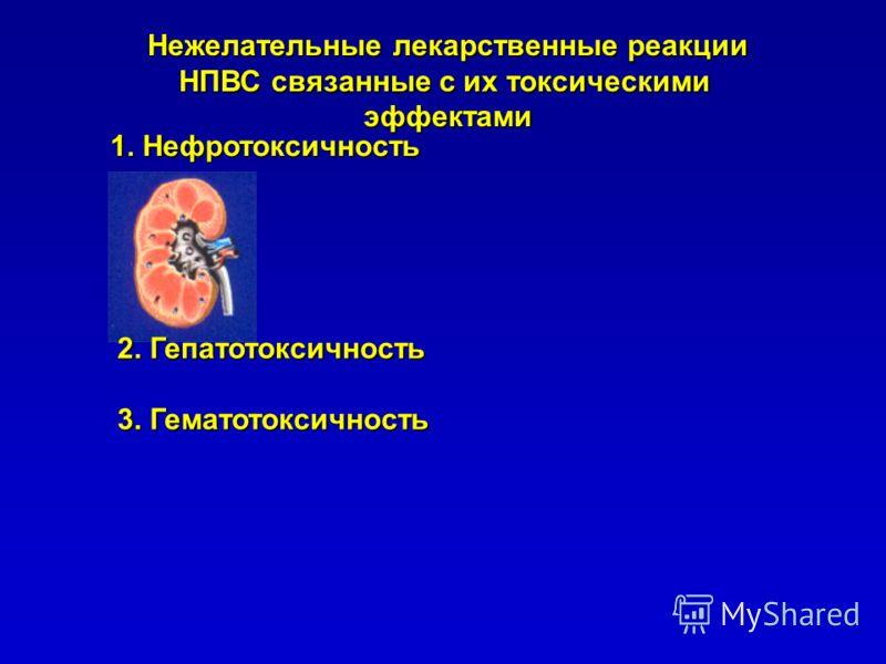 Нежелательные лекарственные реакции НПВС связанные с их токсическими НПВС связанные с их токсическимиэффектами 1. Нефротоксичность 2. Гепатотоксичность 3. Гематотоксичность