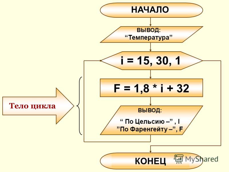 НАЧАЛО ВЫВОД:Температура i = 15, 30, 1 F = 1,8 * i + 32 КОНЕЦ ВЫВОД: По Цельсию –, IПо Фаренгейту –, F Тело цикла