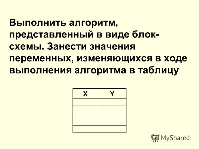 Выполнить алгоритм, представленный в виде блок- схемы. Занести значения переменных, изменяющихся в ходе выполнения алгоритма в таблицу XY