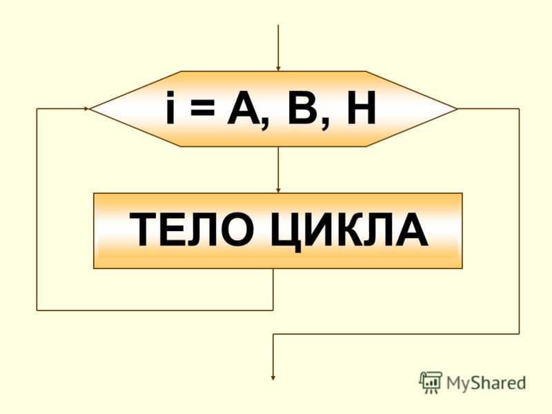 i = A, B, H ТЕЛО ЦИКЛА