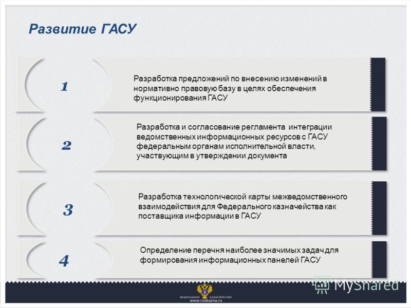 Развитие ГАСУ 1 Разработка предложений по внесению изменений в нормативно правовую базу в целях обеспечения функционирования ГАСУ 2 Разработка и согласование регламента интеграции ведомственных информационных ресурсов с ГАСУ федеральным органам испол