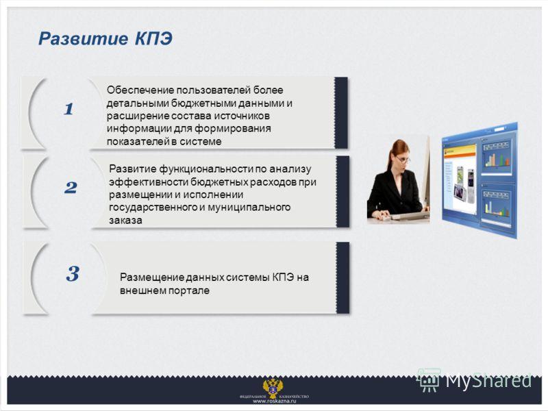 Развитие КПЭ 1 Обеспечение пользователей более детальными бюджетными данными и расширение состава источников информации для формирования показателей в системе 2 Развитие функциональности по анализу эффективности бюджетных расходов при размещении и ис