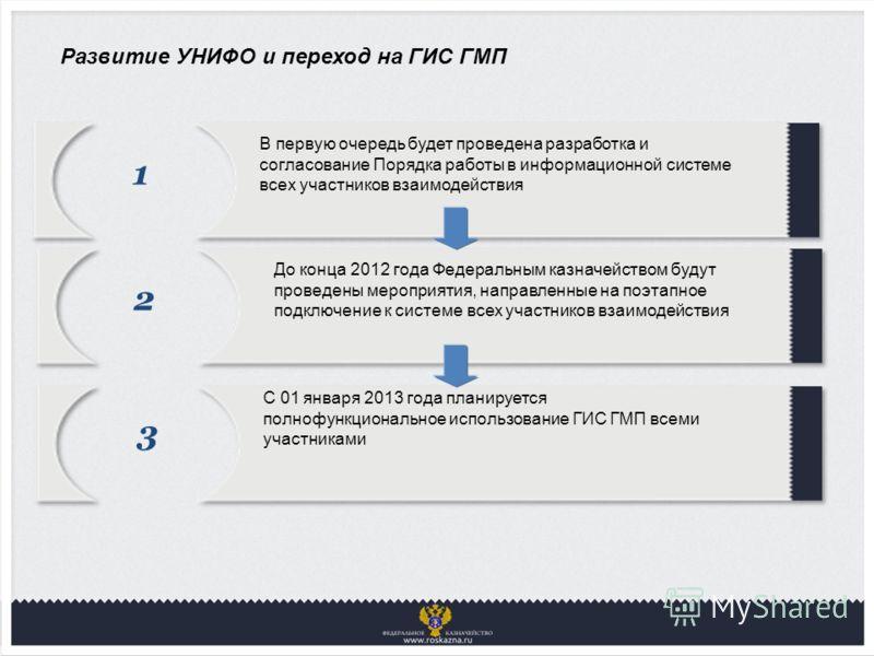 Развитие УНИФО и переход на ГИС ГМП 1 В первую очередь будет проведена разработка и согласование Порядка работы в информационной системе всех участников взаимодействия 2 До конца 2012 года Федеральным казначейством будут проведены мероприятия, направ