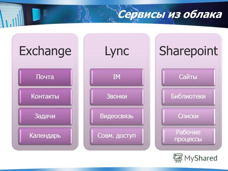 Сервисы из облака Exchange ПочтаКонтактыЗадачиКалендарь Lync IMЗвонкиВидеосвязьСовм. доступ Sharepoint СайтыБиблиотекиСписки Рабочие процесс ы