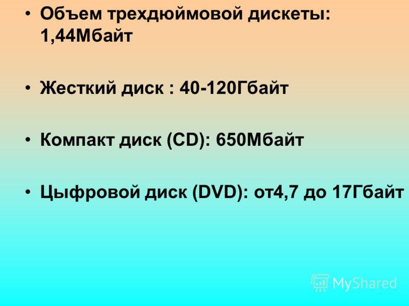 Объем трехдюймовой дискеты: 1,44Мбайт Жесткий диск : 40-120Гбайт Компакт диск (СD): 650Мбайт Цыфровой диск (DVD): от4,7 до 17Гбайт