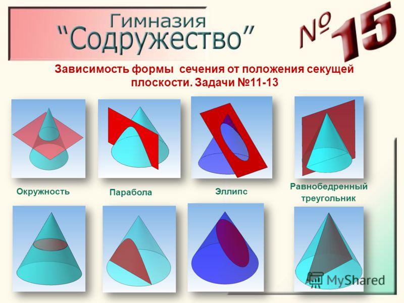 Зависимость формы сечения от положения секущей плоскости. Задачи 11-13 ОкружностьЭллипс Парабола Равнобедренный треугольник