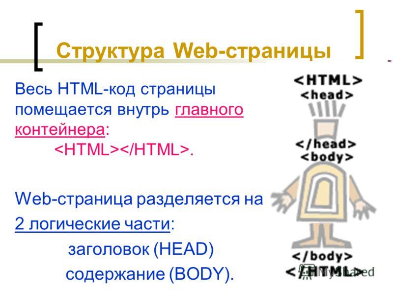 Структура Web-страницы Весь HTML-код страницы помещается внутрь главного контейнера:. Web-страница разделяется на 2 логические части: заголовок (HEAD) содержание (BODY).