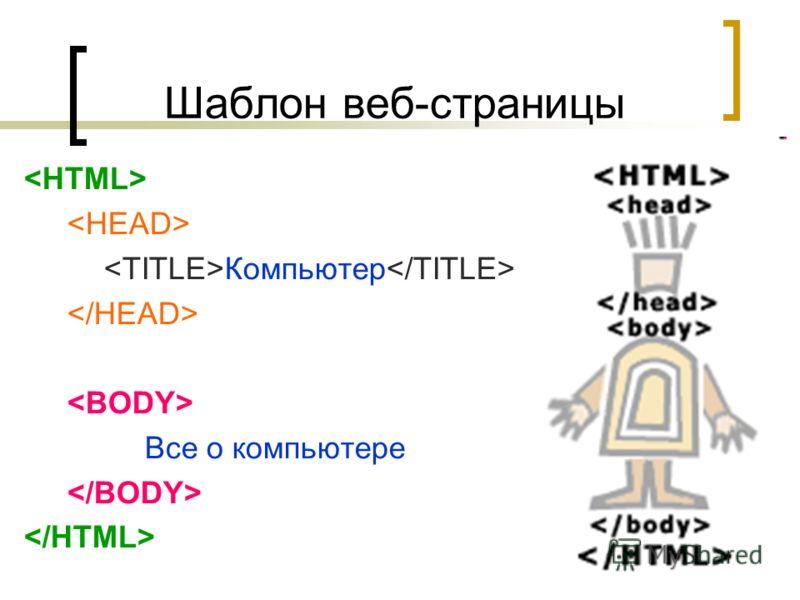 Шаблон веб-страницы Компьютер Все о компьютере