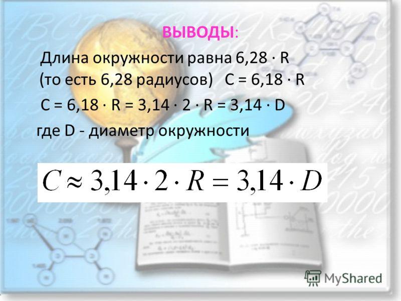 ВЫВОДЫ: Длина окружности равна 6,28 · R (то есть 6,28 радиусов) C = 6,18 R С = 6,18 R = 3,14 2 R = 3,14 D где D - диаметр окружности