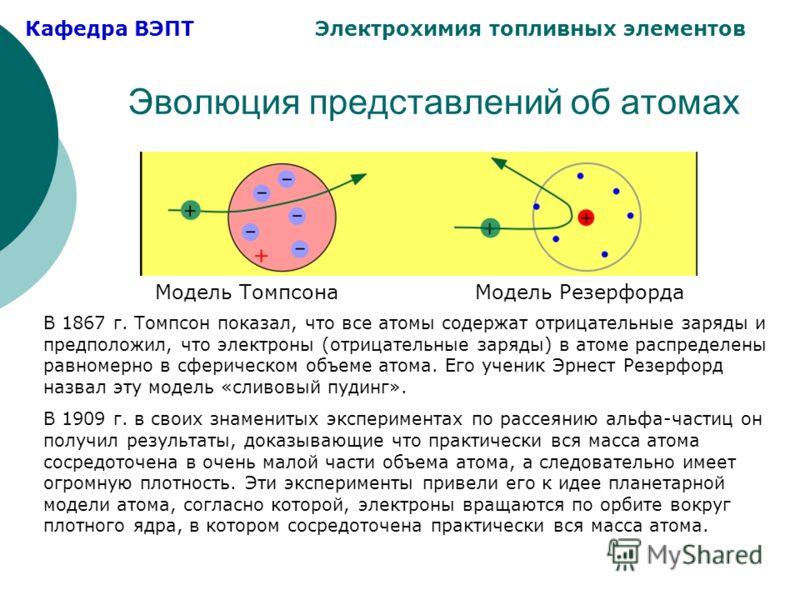 Кафедра ВЭПТ Электрохимия топливных элементов Эволюция представлений об атомах Модель ТомпсонаМодель Резерфорда В 1867 г. Томпсон показал, что все атомы содержат отрицательные заряды и предположил, что электроны (отрицательные заряды) в атоме распред
