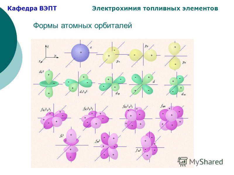 Кафедра ВЭПТ Электрохимия топливных элементов Формы атомных орбиталей