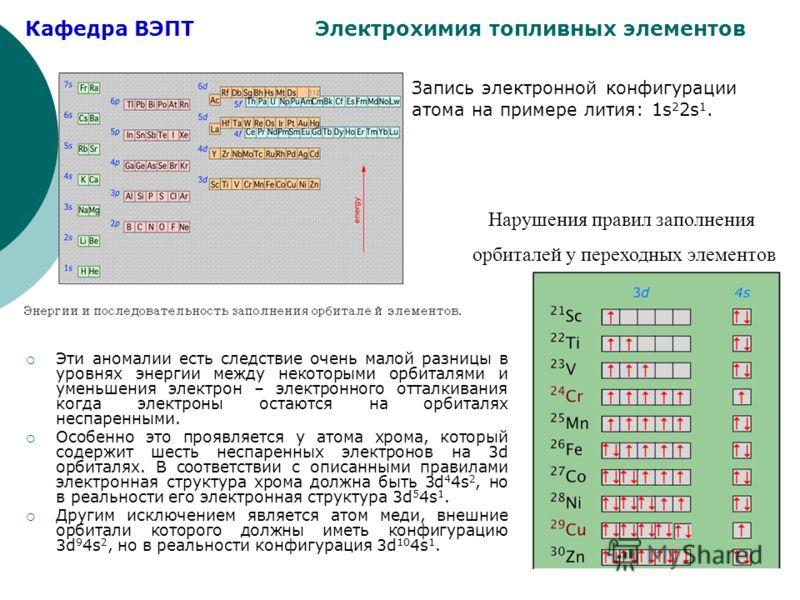 Кафедра ВЭПТ Электрохимия топливных элементов Запись электронной конфигурации атома на примере лития: 1s 2 2s 1. Нарушения правил заполнения орбиталей у переходных элементов Эти аномалии есть следствие очень малой разницы в уровнях энергии между неко