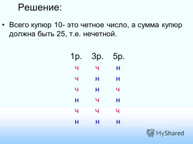 Решение: Всего купюр 10- это четное число, а сумма купюр должна быть 25, т.е. нечетной. 1р. 3р. 5р. ч ч н ч н н ч н ч н ч н ч ч ч н н н