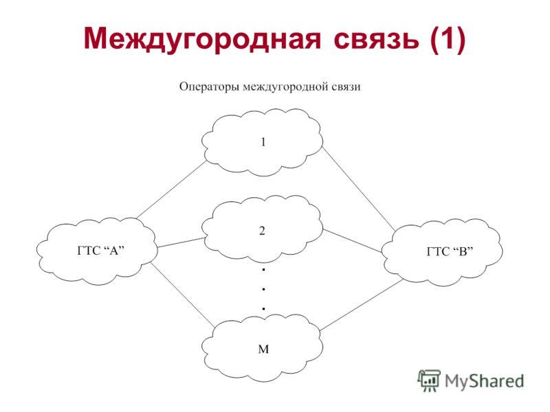 Междугородная связь (1)