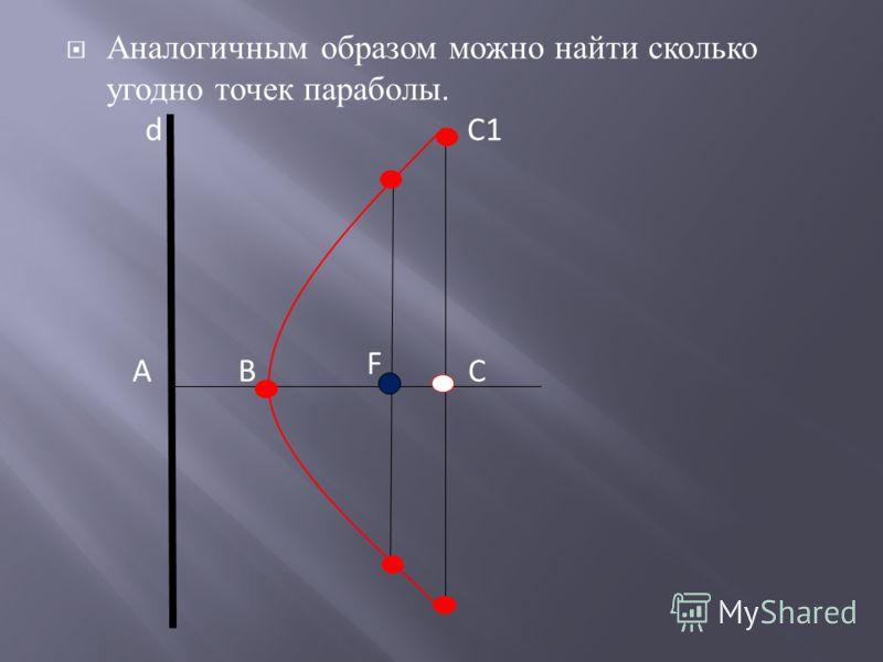 Аналогичным образом можно найти сколько угодно точек параболы. d C1 А В С F