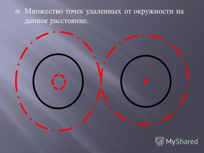 Множество точек удаленных от окружности на данное расстояние.