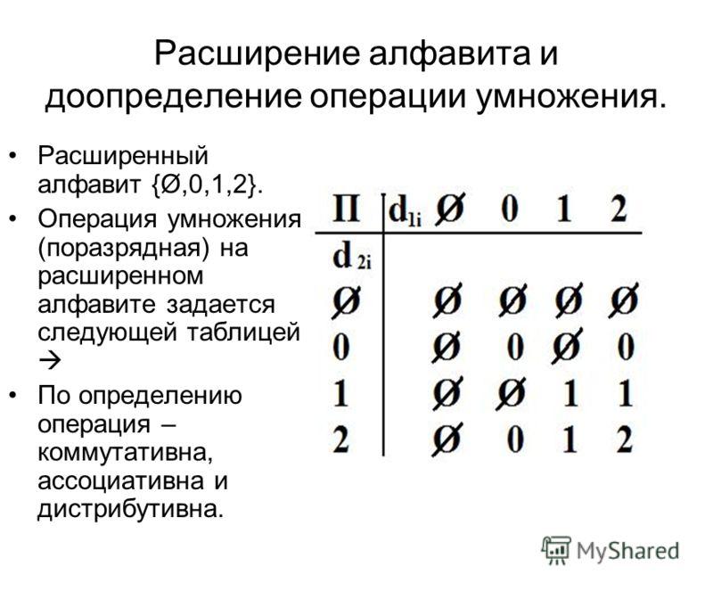 Расширение алфавита и доопределение операции умножения. Расширенный алфавит {Ø,0,1,2}. Операция умножения (поразрядная) на расширенном алфавите задается следующей таблицей По определению операция – коммутативна, ассоциативна и дистрибутивна.