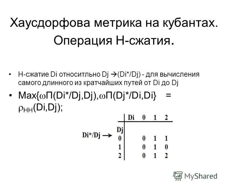 Хаусдорфова метрика на кубантах. Операция Н-сжатия. Н-сжатие Di относитльно Dj (Di*/Dj) - для вычисления самого длинного из кратчайших путей от Di до Dj Max{ П(Di*/Dj,Dj), П(Dj*/Di,Di} = HH (Di,Dj);