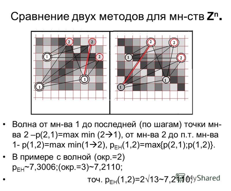 Сравнение двух методов для мн-ств Z n. Волна от мн-ва 1 до последней (по шагам) точки мн- ва 2 –р(2,1)=max min (2 1), от мн-ва 2 до п.т. мн-ва 1- р(1,2)=max min(1 2), р ЕН (1,2)=mах{p(2,1);p(1,2)}. В примере с волной (окр.=2) р ЕН ~7,3006;(окр.=3)~7,