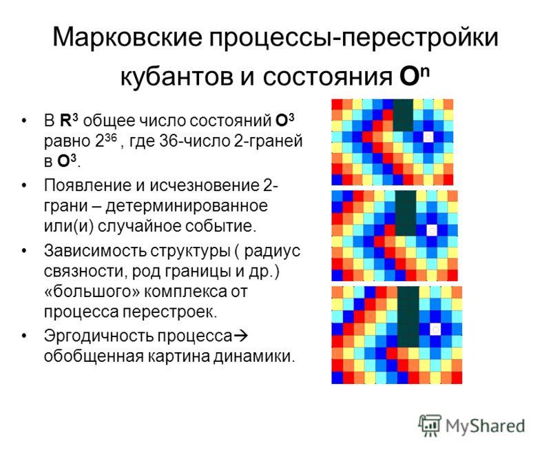 Марковские процессы-перестройки кубантов и состояния О n В R 3 общее число состояний О 3 равно 2 36, где 36-число 2-граней в О 3. Появление и исчезновение 2- грани – детерминированное или(и) случайное событие. Зависимость структуры ( радиус связности