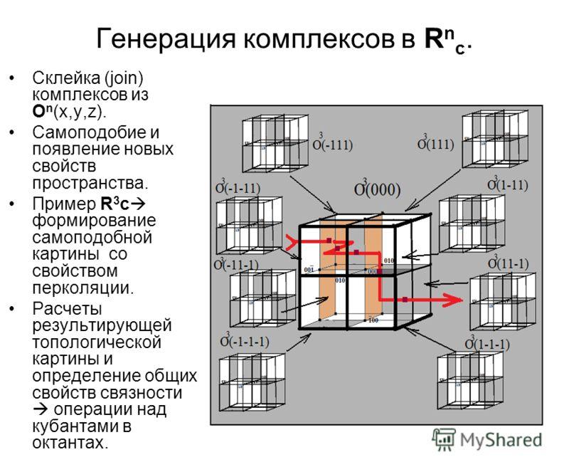 Генерация комплексов в R n c. Склейка (join) комплексов из O n (x,y,z). Самоподобие и появление новых свойств пространства. Пример R 3 c формирование самоподобной картины со свойством перколяции. Расчеты результирующей топологической картины и опреде