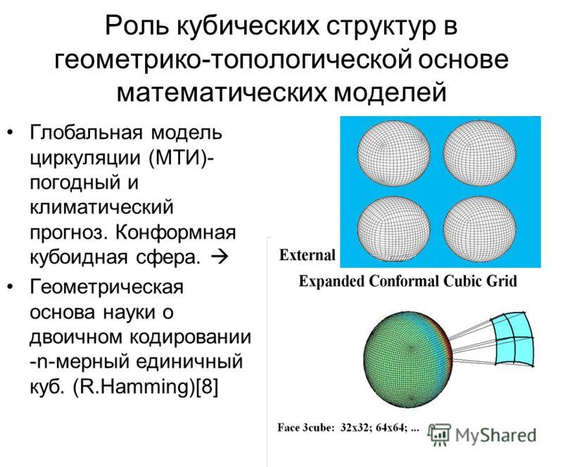 Роль кубических структур в геометрико-топологической основе математических моделей Глобальная модель циркуляции (МТИ)- погодный и климатический прогноз. Конформная кубоидная сфера. Геометрическая основа науки о двоичном кодировании -n-мерный единичны