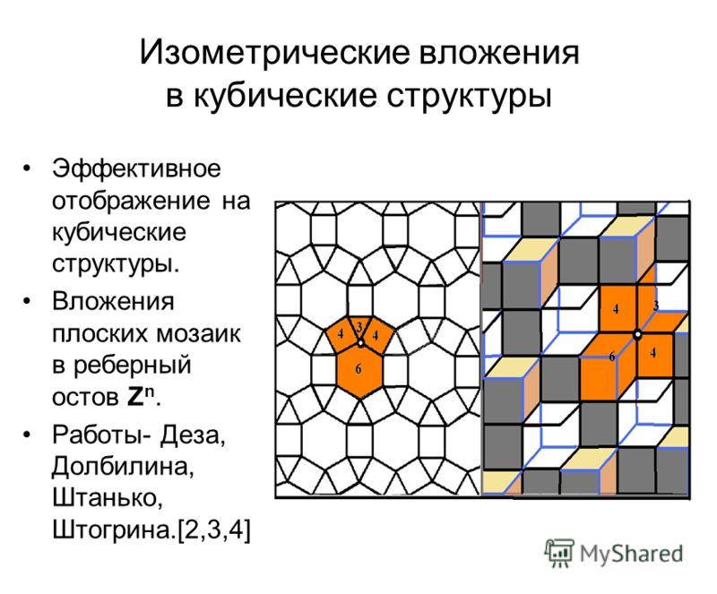 Изометрические вложения в кубические структуры Эффективное отображение на кубические структуры. Вложения плоских мозаик в реберный остов Z n. Работы- Деза, Долбилина, Штанько, Штогрина.[2,3,4]
