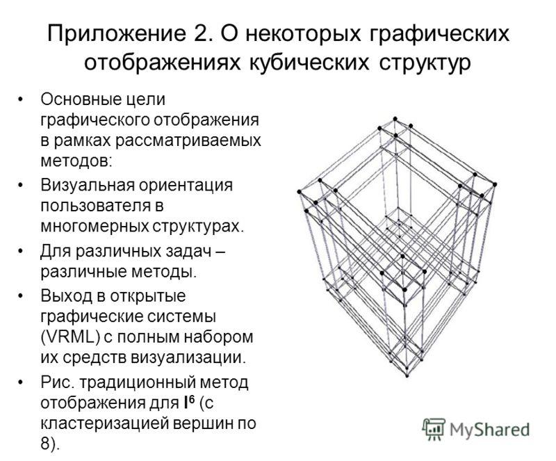 Приложение 2. О некоторых графических отображениях кубических структур Основные цели графического отображения в рамках рассматриваемых методов: Визуальная ориентация пользователя в многомерных структурах. Для различных задач – различные методы. Выход