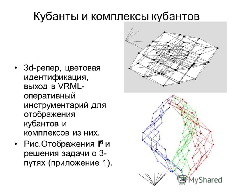 Кубанты и комплексы кубантов 3d-репер, цветовая идентификация, выход в VRML- оперативный инструментарий для отображения кубантов и комплексов из них. Рис.Отображения I 6 и решения задачи о 3- путях (приложение 1).