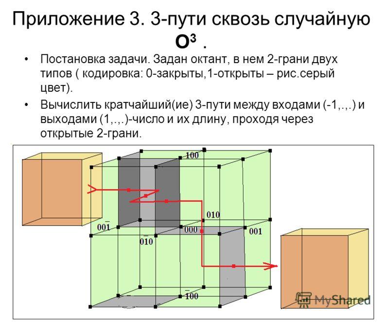 Приложение 3. 3-пути сквозь случайную О 3. Постановка задачи. Задан октант, в нем 2-грани двух типов ( кодировка: 0-закрыты,1-открыты – рис.серый цвет). Вычислить кратчайший(ие) 3-пути между входами (-1,.,.) и выходами (1,.,.)-число и их длину, прохо