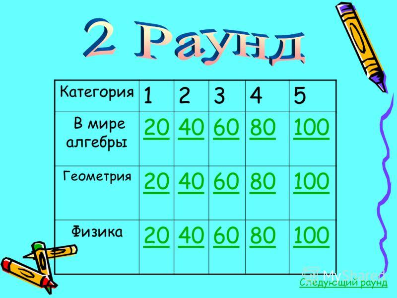 Категория 12345 В мире алгебры 20406080100 Геометрия 20406080100 Физика 20406080100 Следующий раунд
