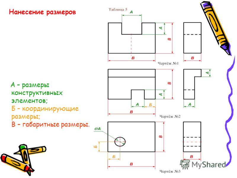 А – размеры конструктивных элементов; Б – координирующие размеры; В – габаритные размеры. Нанесение размеров