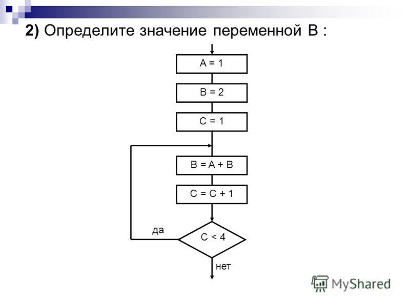 2) Определите значение переменной В : A = 1 B = 2 C = 1 B = A + B C = C + 1 C < 4 да нет