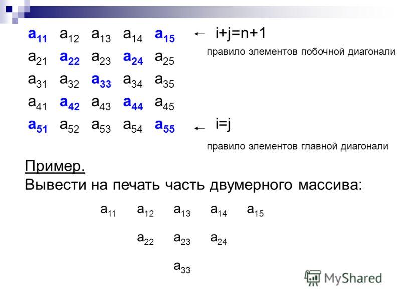 a 11 a 12 a 13 a 14 a 15 i+j=n+1 a 21 a 22 a 23 a 24 a 25 a 31 a 32 a 33 a 34 a 35 a 41 a 42 a 43 a 44 a 45 a 51 a 52 a 53 a 54 a 55 i=j правило элементов главной диагонали правило элементов побочной диагонали Пример. Вывести на печать часть двумерно