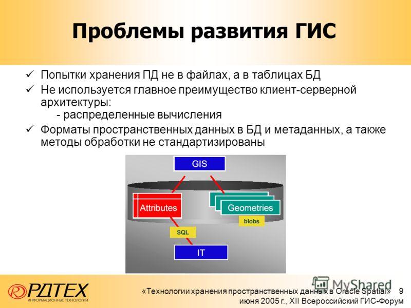 «Технологии хранения пространственных данных в Oracle Spatial» 9 июня 2005 г., XII Всероссийский ГИС-Форум Попытки хранения ПД не в файлах, а в таблицах БД Не используется главное преимущество клиент-серверной архитектуры: - распределенные вычисления