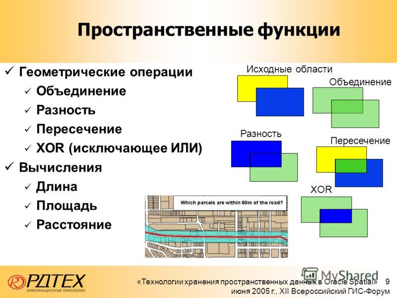 «Технологии хранения пространственных данных в Oracle Spatial» 9 июня 2005 г., XII Всероссийский ГИС-Форум Пространственные функции Геометрические операции Объединение Разность Пересечение XOR (исключающее ИЛИ) Вычисления Длина Площадь Расстояние Объ