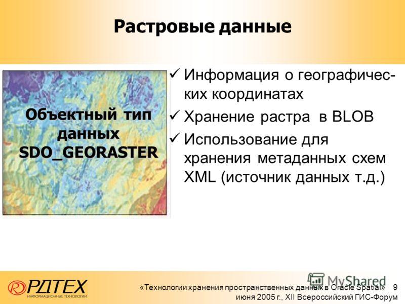 «Технологии хранения пространственных данных в Oracle Spatial» 9 июня 2005 г., XII Всероссийский ГИС-Форум Растровые данные Объектный тип данных SDO_GEORASTER Информация о географичес- ких координатах Хранение растра в BLOB Использование для хранения