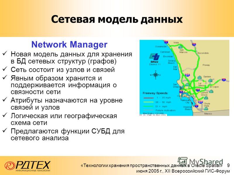 «Технологии хранения пространственных данных в Oracle Spatial» 9 июня 2005 г., XII Всероссийский ГИС-Форум Сетевая модель данных Network Manager Новая модель данных для хранения в БД сетевых структур (графов) Сеть состоит из узлов и связей Явным обра