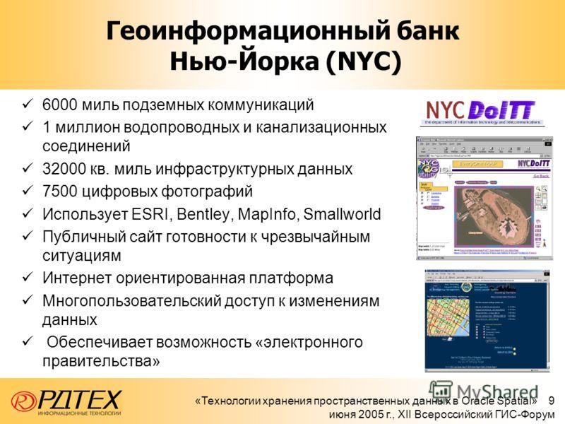 «Технологии хранения пространственных данных в Oracle Spatial» 9 июня 2005 г., XII Всероссийский ГИС-Форум Геоинформационный банк Нью-Йорка (NYC) 6000 миль подземных коммуникаций 1 миллион водопроводных и канализационных соединений 32000 кв. миль инф