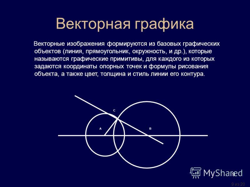 9 из 20 9 Векторная графика АВ С Векторные изображения формируются из базовых графических объектов (линия, прямоугольник, окружность, и др.), которые называются графические примитивы, для каждого из которых задаются координаты опорных точек и формулы