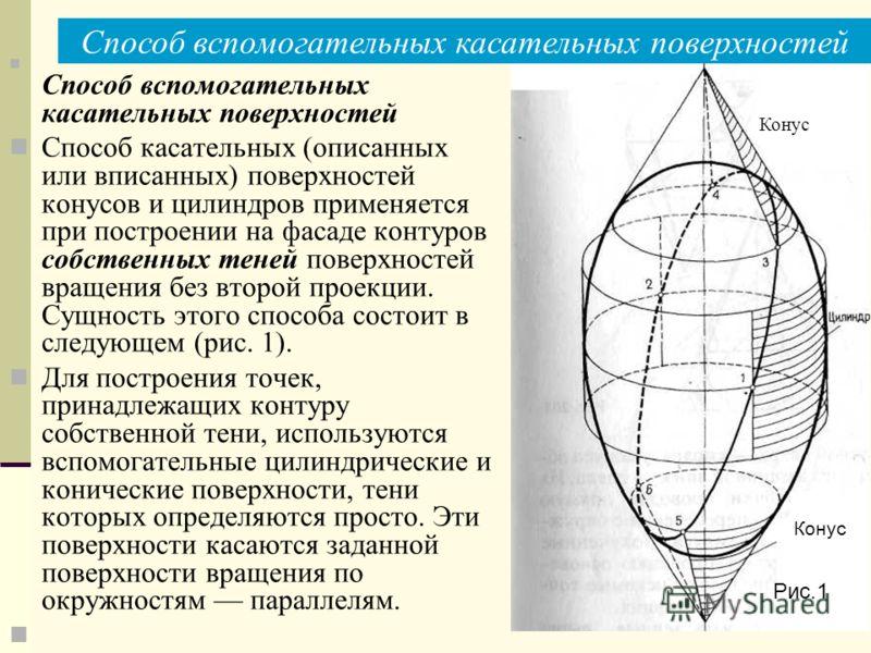 Конус Рис.1 Способ вспомогательных касательных поверхностей Способ касательных (описанных или вписанных) поверхностей конусов и цилиндров применяется при построении на фасаде контуров собственных теней поверхностей вращения без второй проекции. Сущно
